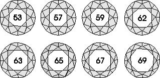 United Diamonds Inc Round Table - Diamond table size